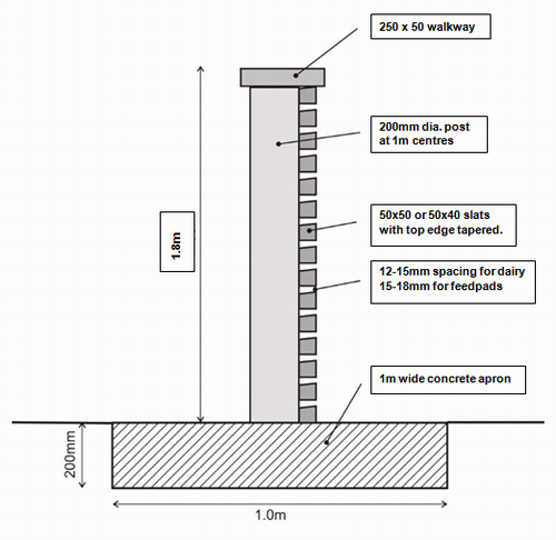 Weeping wall schematic.