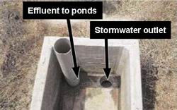 Sump and up-stand water diversion method.